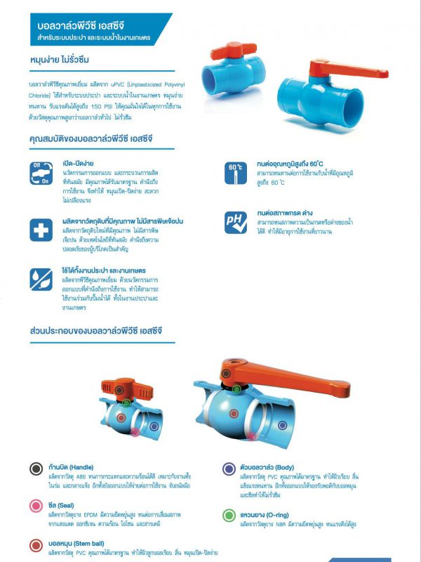 scg-pipe-catalog_Page_05