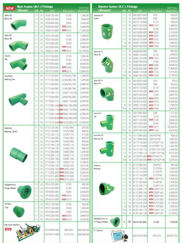 scg-pipe-catalog_Page_12_Page_5