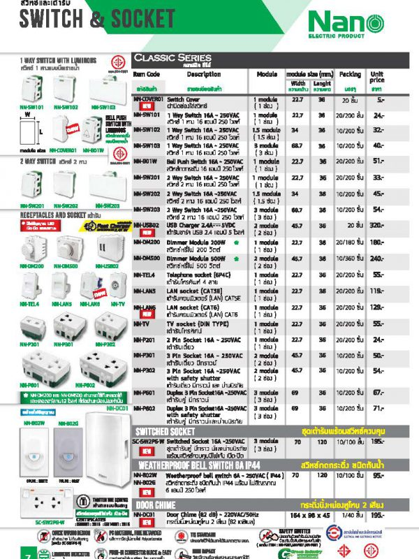 nano_catalogue_thai_Page_008