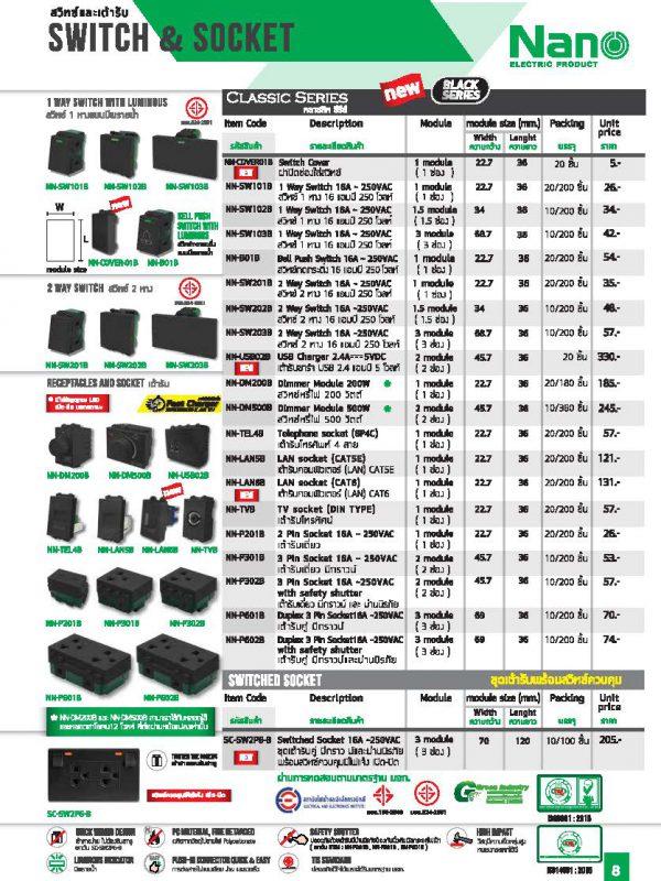 nano_catalogue_thai_Page_009