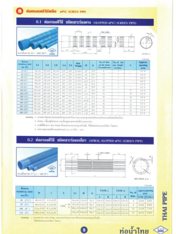 ท่อน้ำไทย-THAI-PIPE-_Page11