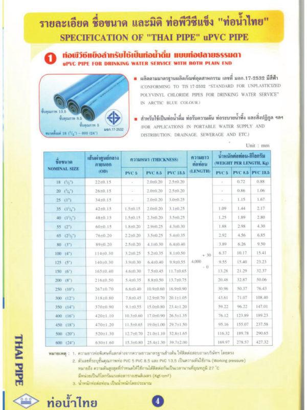 ท่อน้ำไทย-THAI-PIPE-_Page6