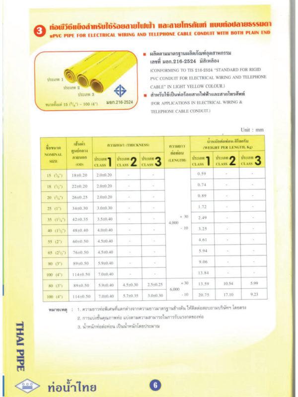 ท่อน้ำไทย-THAI-PIPE-_Page8