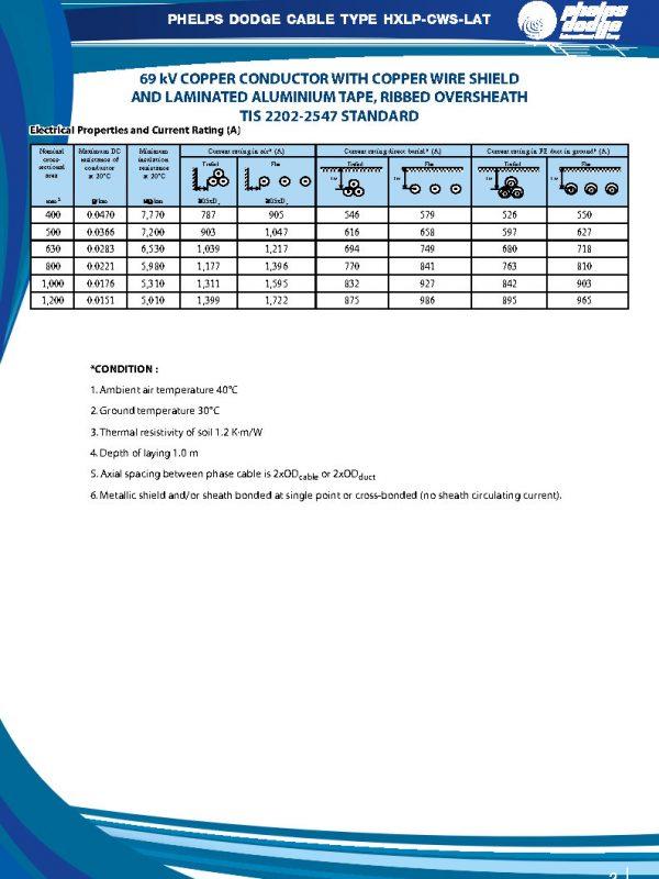 แคตตาล็อค-HV-SM_Page15