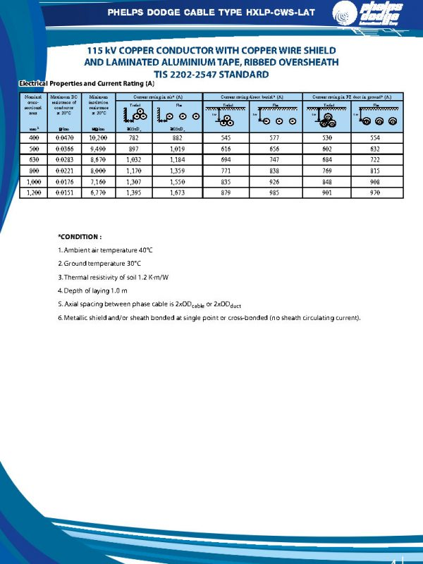 แคตตาล็อค-HV-SM_Page17