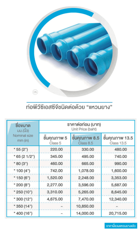 ตารางราคาท่อpvc สีฟ้า แหวนยาง